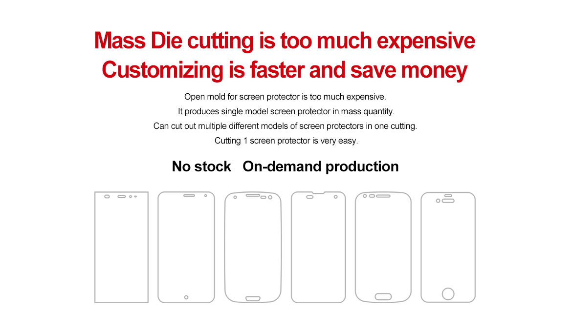 Mass Die cutting is too much expensive,Customizing is faster and save money